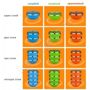 Термос-тарелка (ланчбокс) для еды круглая 0,7л - 2,8л